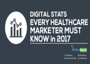 Digital Stats Every Healthcare Marketer Must Know In 2017