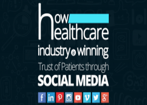 How Healthcare Industry Is Winning Trust Of Patients Through Social Media