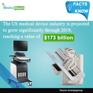 US Medical Device Industry Facts