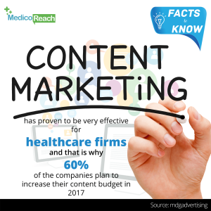 content marketing effective in healthcare firms