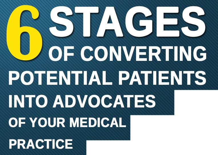 6 Stages of Converting Potential Patients into Advocates of Your Medical Practice