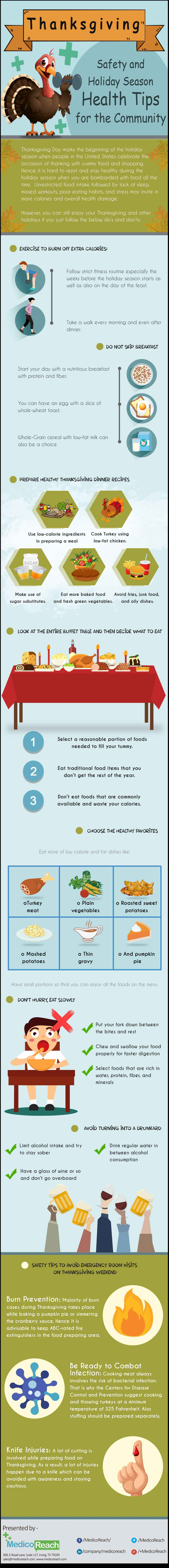 Thanksgiving Safety and Holiday Season Health Tips for the Community - MedicoReach