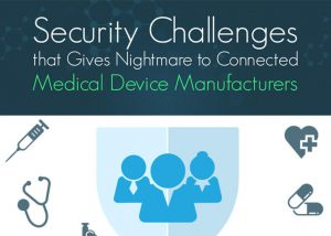 Security Challenges that Gives Nightmare to Connected Medical Device Manufacturers - medicoreach featured image