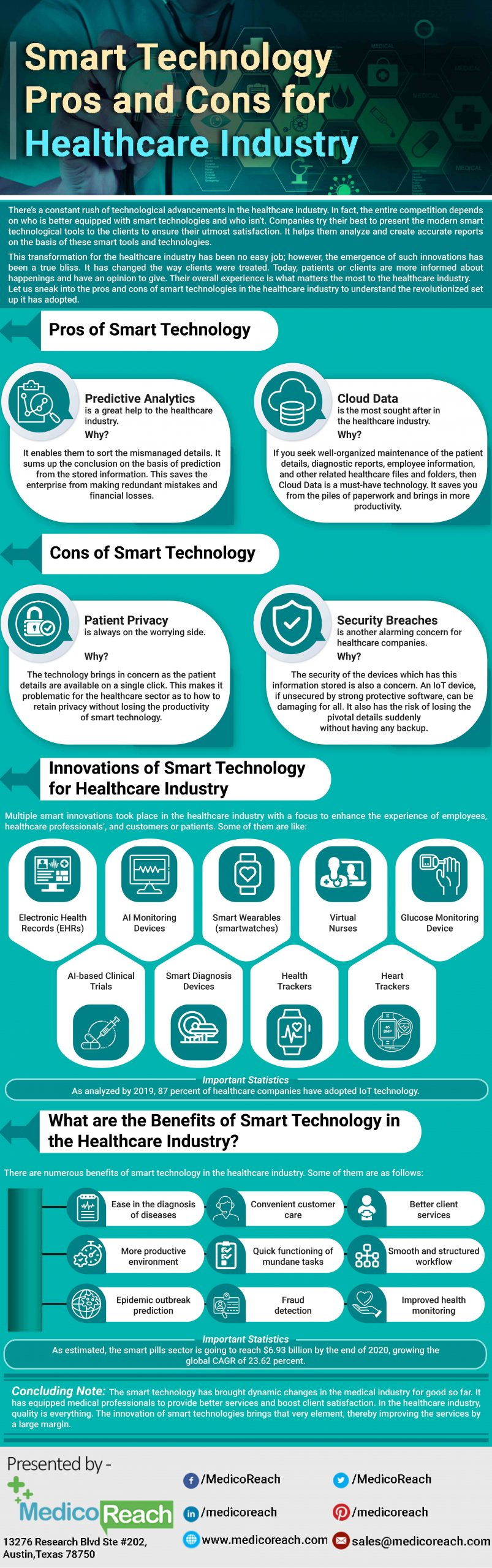 smart technology pros and cons