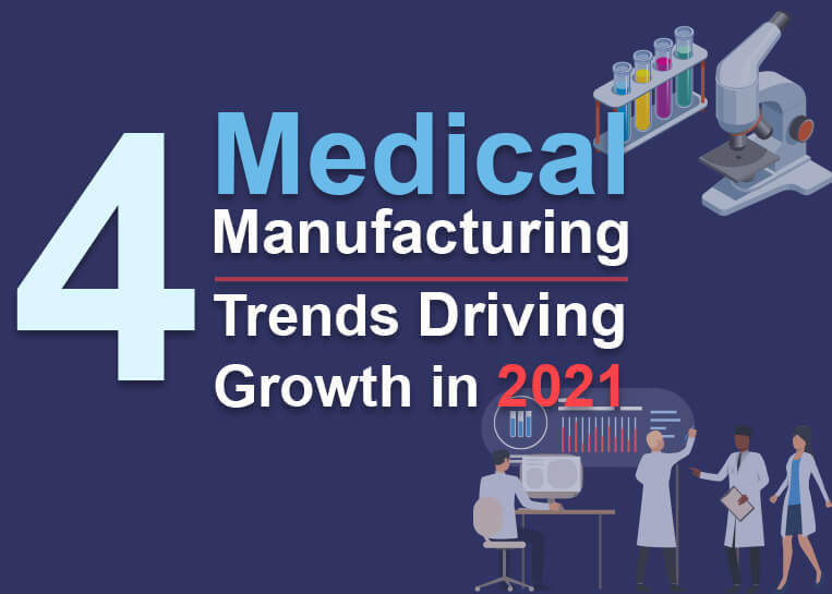 4 Medical Manufacturing Trends Driving Growth in 2021