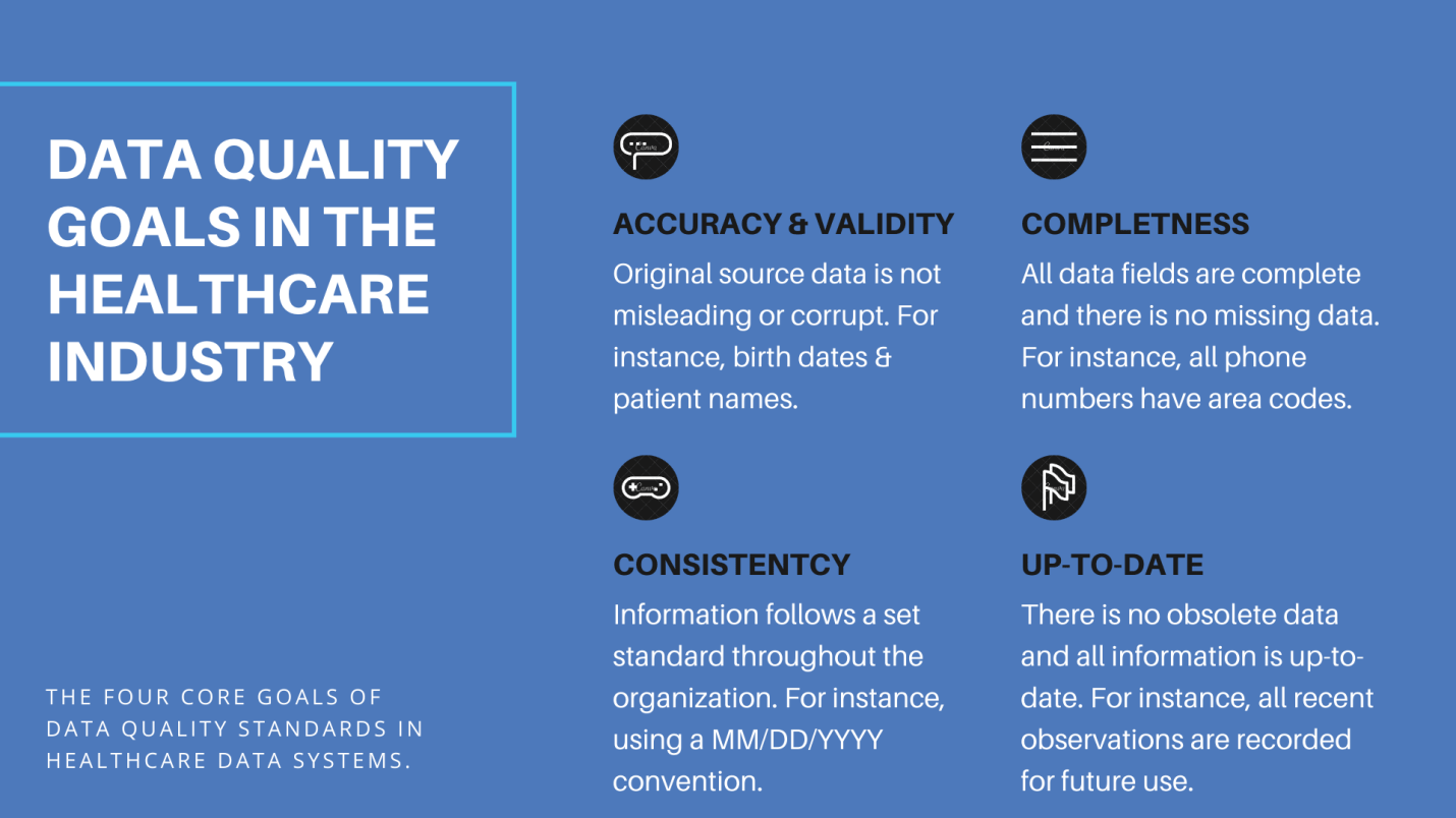 Data Quality Goals In The Healthcare Industry