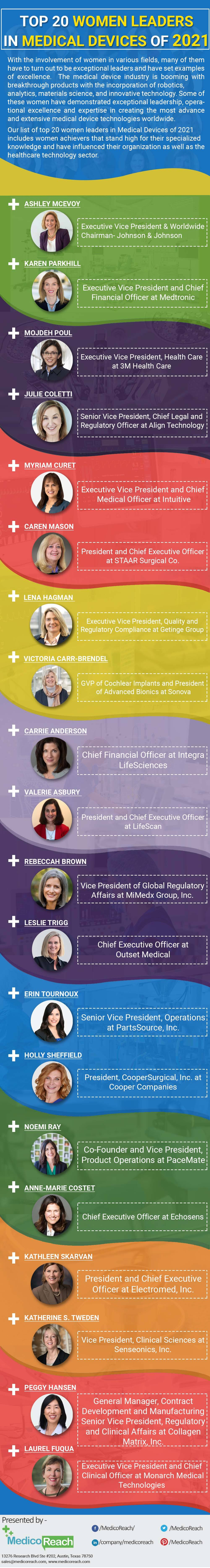 Top 20 Women leaders in medical Devices of 2021 - MR