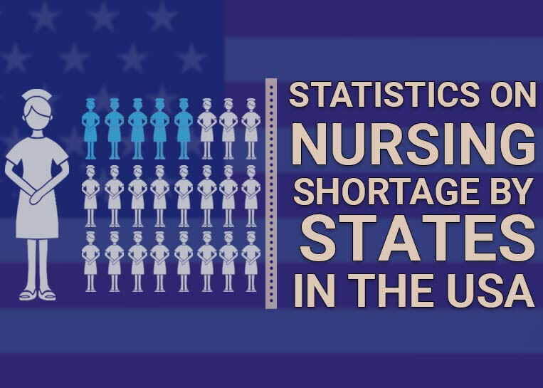 Statistics on Nursing Shortage by States in the USA