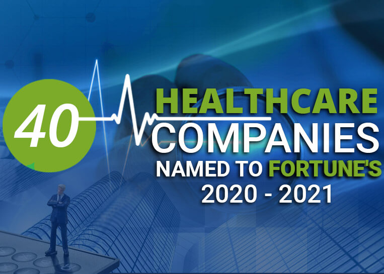 40 Fortune healthcare Companies for 2020 – 2021