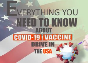 Covid-19 Vaccination In The USA Featured Image