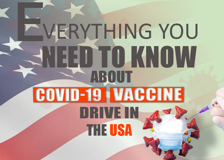 Everything You Need To Know About Covid-19 Vaccine Drive In The USA